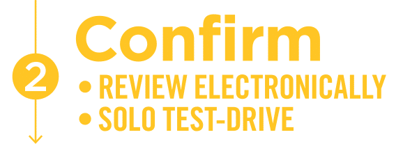 Review Electronically and Solo Test-Drive